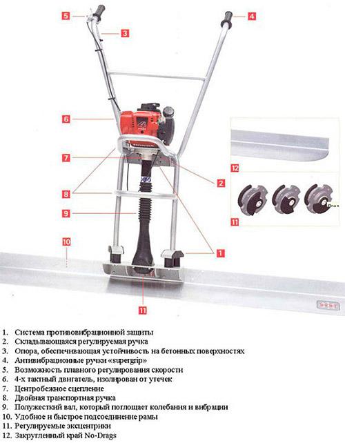 Конструкция рейки для уплотнения смеси