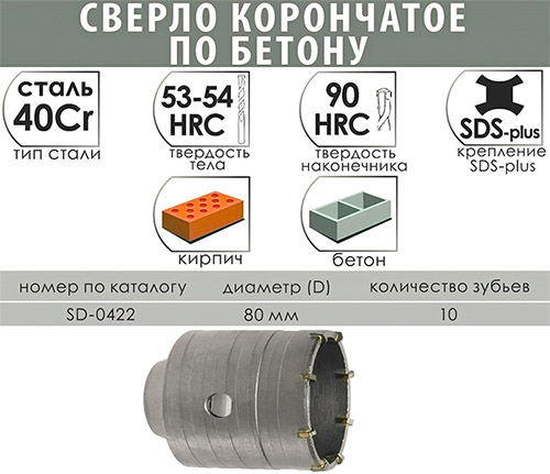 Корончатое сверло INTERTOOL