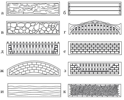 Образцы современных панелей