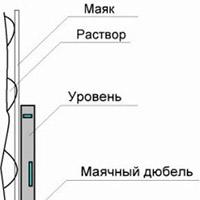 Материал для отделки фасада дома плитка