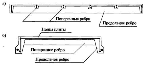 Ребристые конструкции