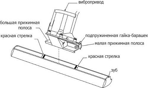 Сборка прибора для уплотнения смеси