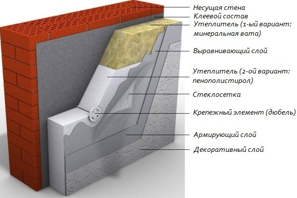Способ облицовки стен
