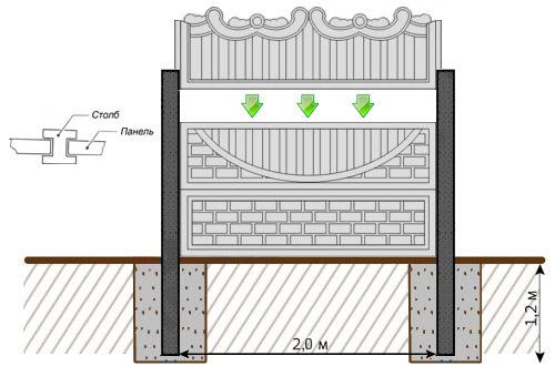 Схема конструкции из бетона