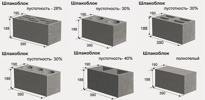 Виды шлакобетонных элементов