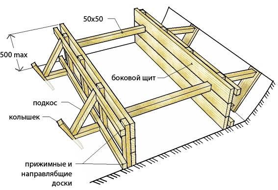 Деревянная ограждающая конструкция