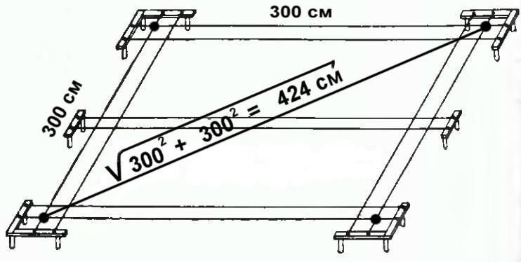 Правило золотого треугольника