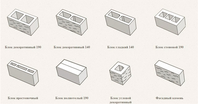 Разновидности газосиликатных изделий