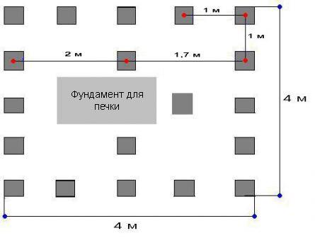 Фундамент 6х8 цена ленточный Люберецкий район