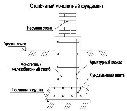 Структурная 3