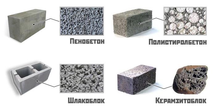 Структура бетонных изделий