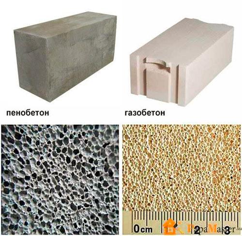 Структура строительных элементов