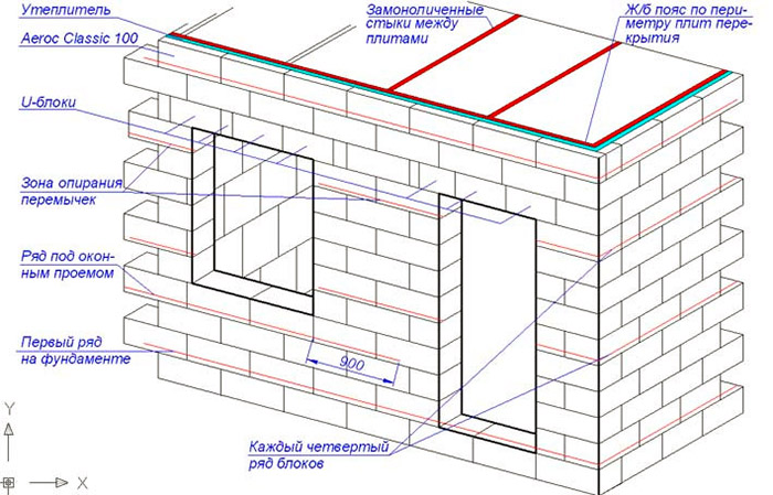 Схема газобетонного дома