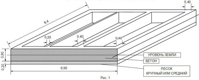 Схема ленточной конструкции