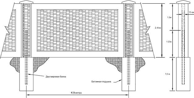 Схема монолитного декоративного ограждения