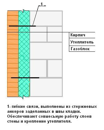 Схема несущей стены