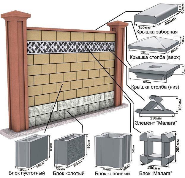Схема ограды из блоков