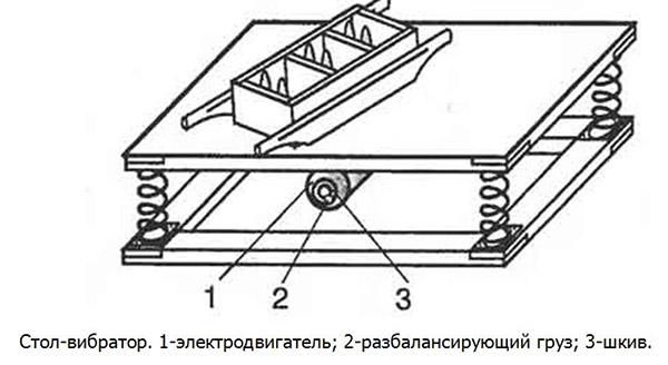 Схема самодельного устройства