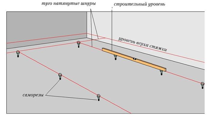 Схема установки маяков