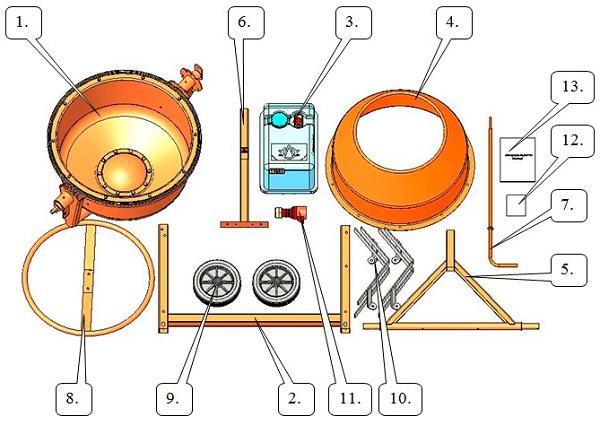Комплект поставки СБР-132