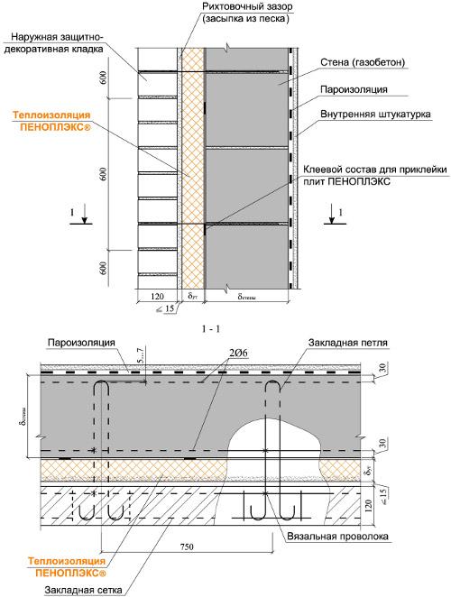 Конструкция газобетонных стенок