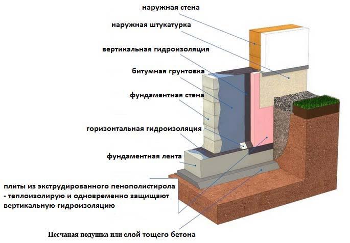 Шумоизоляция в ваз 2109 заводская