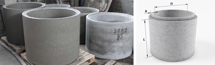 Применение колец из бетона