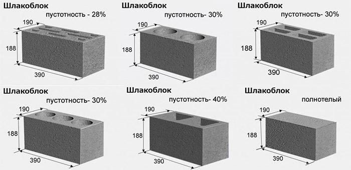 Размеры строительных элементов