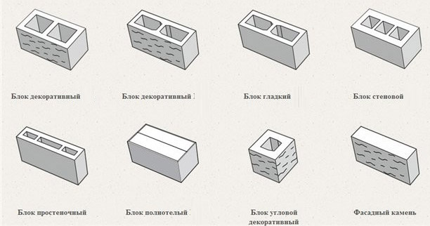 Разновидности блоков