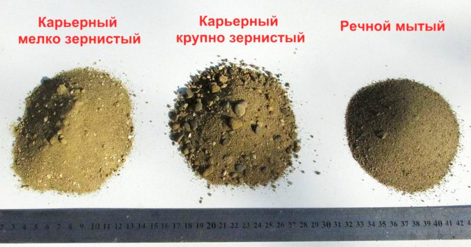 Разновидности сыпучих стройматериалов