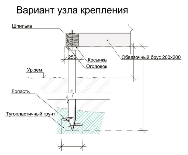 Свайно-винтовая конструкция