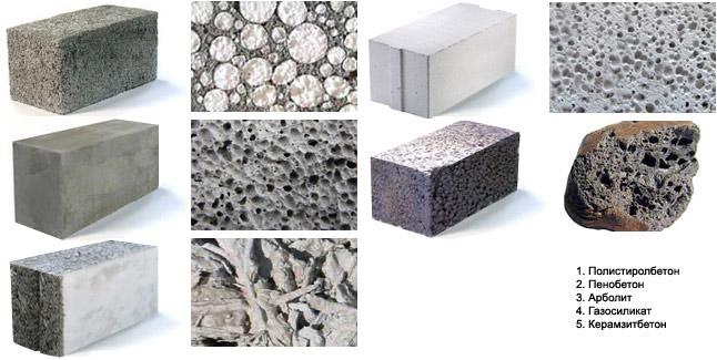 Структура разных блоков