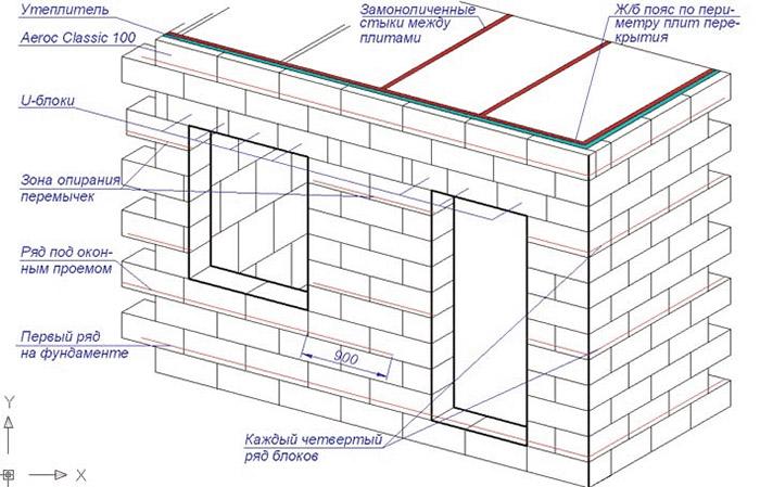 Схема армировния стен