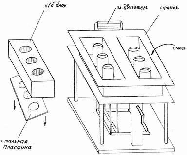 Схема вибростанка для шлакоблоков