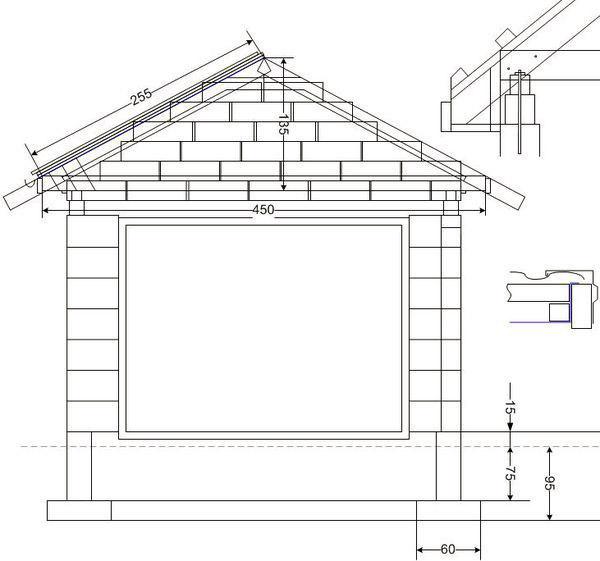 Схема постройки из газоблоков