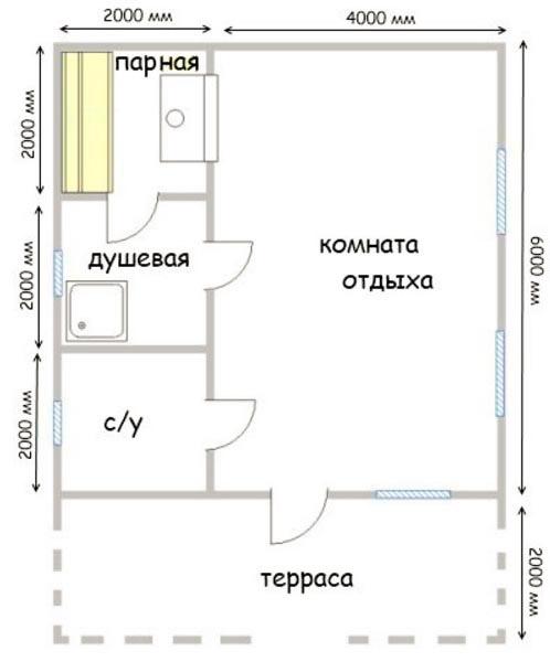 Проекты бань из блоков