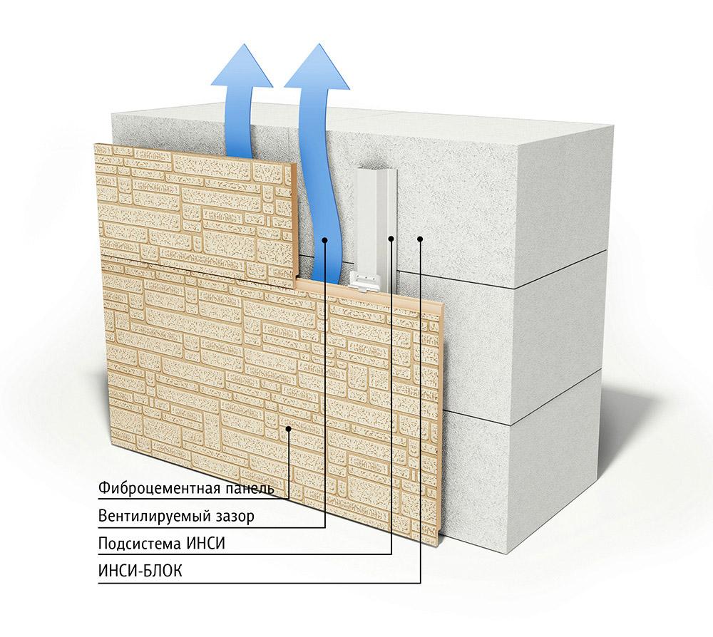 Газобетонная конструкция