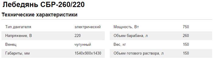 Лебедянь СБР-260-220