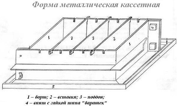 Как сделать форма для пеноблоков 72