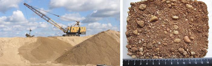 Особенности сыпучих материалов