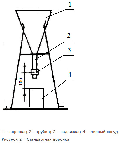 Прибор для измерения плотности