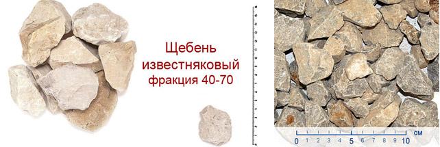 Размеры известняковой щебенки