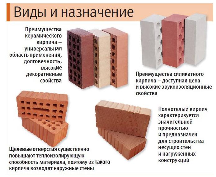 Разновидности изделий