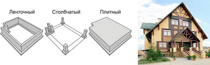 Разновидности фундаментов для дома