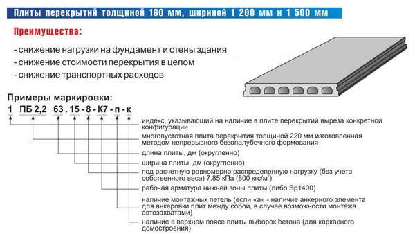 Объемы железобетонных плит как построит железобетонную лестницу