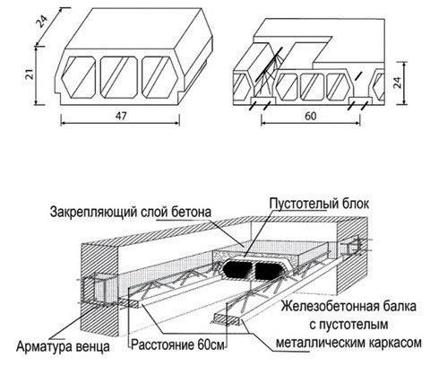 Система Терива