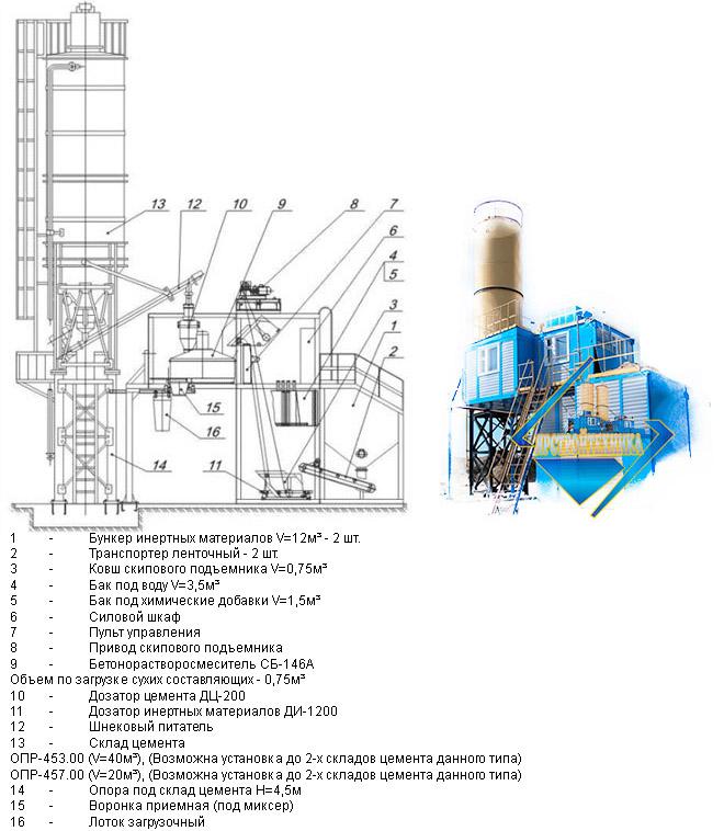 Схема бетонного завода