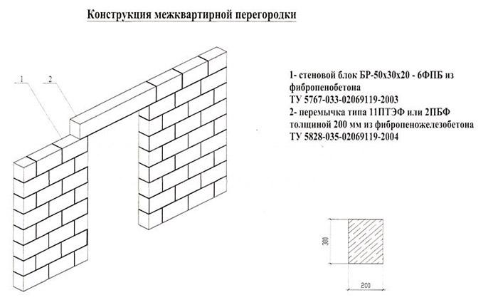 Схема межквартирной перегородки