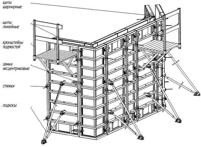 Схема мелкощитовой системы