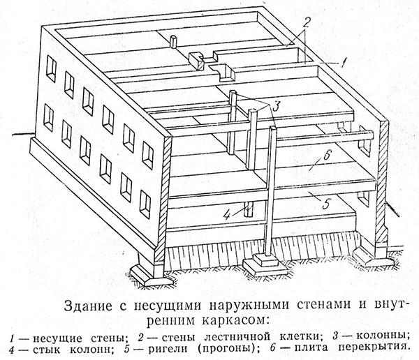 Схема монтажа ЖБИ